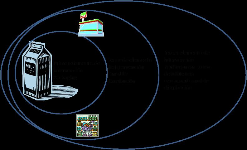Planificación del sistema de relaciones con nuestros clientes 1